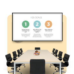 Corporate digital signage powered by Fusion Signage